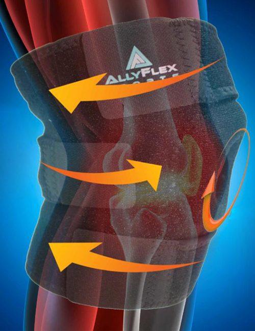 AllyFlex Sports® Knee Brace Open Patella Stabilizer - Custom Fit   NeoAllySports.com