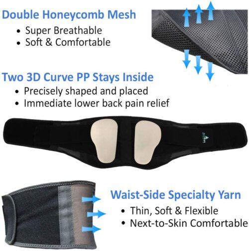 AllyFlex Sports® Lightweight Back Brace - Soft, Breathable, Removable Lumbar Pads| NeoAllySports.com